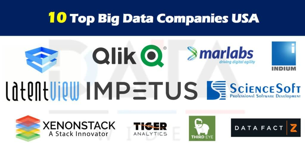 Top Big Data Companies USA 2020