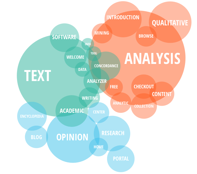 what is text analysis?
